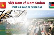 [Infographics] Việt Nam và Nam Sudan thiết lập quan hệ ngoại giao