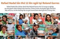 [Infographics] Rafael Nadal lần thứ 12 lên ngôi tại Roland Garros