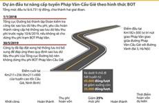 [Infographics] Dự án đầu tư nâng cấp tuyến Pháp Vân-Cầu Giẽ