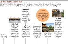 [Infographics] Đại Nội Huế - Khám phá chốn cung đình triều Nguyễn