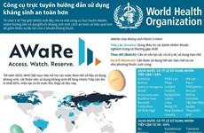 [Infographics] Công cụ trực tuyến hướng dẫn sử dụng kháng sinh an toàn