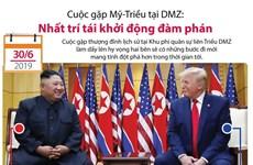 [Infographics] Cuộc gặp Mỹ-Triều tại DMZ: Sẽ tái khởi động đàm phán