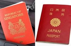 Nhật Bản, Singapore là hai nước có hộ chiếu quyền lực nhất thế giới