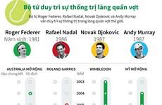 [Infographics] Bộ tứ duy trì sự thống trị làng quần vợt