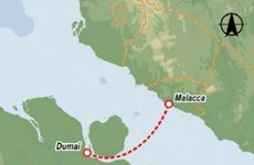 Indonesia và Malaysia sẽ mở tuyến đường thủy Dumai-Malacca