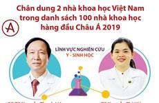 Chân dung 2 nhà khoa học Việt vào top 100 nhà khoa học hàng đầu châu Á