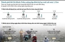 [Infograpics] Triều cường lập đỉnh kỷ lục mới tại TP Hồ Chí Minh