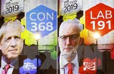 Những rủi ro đối với nước Anh nếu đảng Bảo thủ giành chiến thắng
