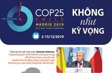 [Infographics] Các quốc gia chưa tìm được tiếng nói chung tại COP25