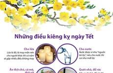 [Infographics] Tìm hiểu những điều cần kiêng kỵ ngày Tết