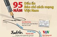 [Infographics] Dấu ấn 95 năm báo chí cách mạng Việt Nam