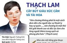 [Infographics] Thạch Lam: Cây bút giàu xúc cảm và tài hoa