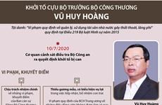 [Infographics] Vi phạm, khuyết điểm của cựu Bộ trưởng Vũ Huy Hoàng