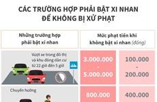 [Infographics] Có thể bị phạt tới 5 triệu đồng nếu không bật xinhan