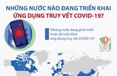 [Infographics] Nước nào đang triển khai ứng dụng truy vết COVID-19?