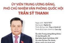 [Infographics] Tân Phó Chủ nhiệm Văn phòng Quốc hội Trần Sỹ Thanh