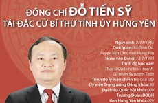 [Infographics] Ông Đỗ Tiến Sỹ tái đắc cử Bí thư Tỉnh ủy Hưng Yên
