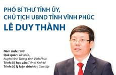[infographics] Chủ tịch Ủy ban Nhân dân tỉnh Vĩnh Phúc Lê Duy Thành