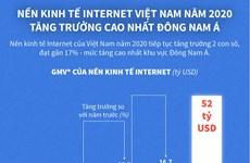 [Infographics] Kinh tế Internet Việt Nam tăng trưởng cao nhất khu vực