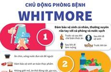 [Infographics] Hướng dẫn cách phòng ngừa căn bệnh nguy hiểm Whitmore