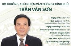 [Infographics] Bộ trưởng, Chủ nhiệm Văn phòng Chính phủ Trần Văn Sơn
