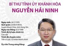 [Infographics] Chân dung Bí thư Tỉnh ủy Khánh Hòa Nguyễn Hải Ninh