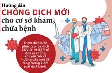[Infographics] Hướng dẫn chống dịch mới cho cơ sở khám, chữa bệnh