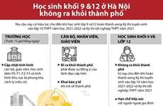 [Infographics] Quy định mới đối với học sinh lớp 9 và lớp 12 ở Hà Nội