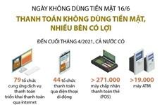 [Infographics] Thanh toán không dùng tiền mặt, nhiều bên có lợi