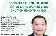 [Infographics] Ông Chu Ngọc Anh tái đắc cử Chủ tịch Hà Nội