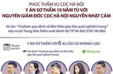 [Infographics] Y án sơ thẩm 10 năm tù với nguyên Giám đốc CDC Hà Nội