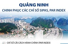[Infographics] Quảng Ninh chinh phục các chỉ số cải cách hành chính