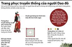 [Infographics] Trang phục truyền thống của người Dao đỏ