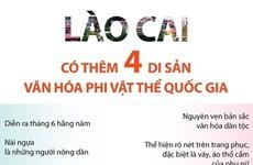 [Infographics] Lào Cai có thêm 4 di sản văn hóa phi vật thể quốc gia