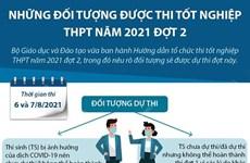 [Infographics] Những đối tượng được thi tốt nghiệp THPT đợt 2