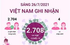[Infographics] Sáng 26/7, Việt Nam ghi nhận 2.708 ca mắc COVID-19