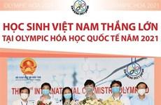 [Infographics] Học sinh Việt Nam thắng lớn tại Olympic Hóa học quốc tế