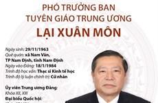 [Infographics] Phó Trưởng ban Tuyên giáo Trung ương Lại Xuân Môn