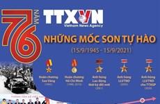 [Infographics] 76 năm Thông tấn xã Việt Nam: Những mốc son tự hào