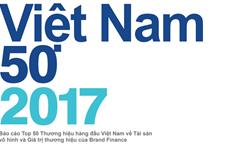 Lộ diện doanh nghiệp có giá trị thương hiệu lớn nhất Việt Nam 2018