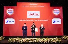 Viettel tiếp tục đứng đầu xếp hạng công ty CNTT-Viễn thông uy tín nhất