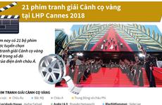 [Infographics] 21 phim tranh giải Cành cọ vàng tại LHP Cannes 2018