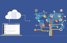 Facebook đề nghị các ngân hàng Mỹ chia sẻ dữ liệu khách hàng