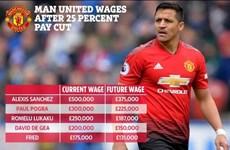 Không thể dự Champions League, dàn sao của MU có nguy cơ bị giảm lương