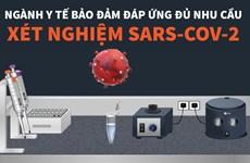 Ngành y tế bảo đảm đáp ứng đủ nhu cầu xét nghiệm virus SARS-CoV-2