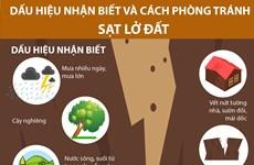 [Infographics] Sạt lở đất: Dấu hiệu nhận biết và cách phòng tránh