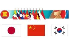 ASEAN 2020: Các nước ASEAN+3 thúc đẩy hợp tác liên ngân hàng
