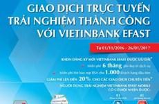 Giao dịch qua VietinBank eFAST giành nhiều phần quà hấp dẫn