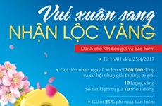 Gửi tiền tại VietinBank có cơ hội trúng 10 lượng vàng SJC