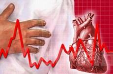 Biện pháp mới chẩn đoán chính xác bệnh suy tim